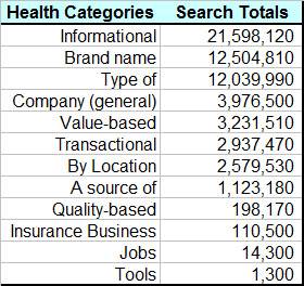 Healthcare SEO strategies by Mark Sprague